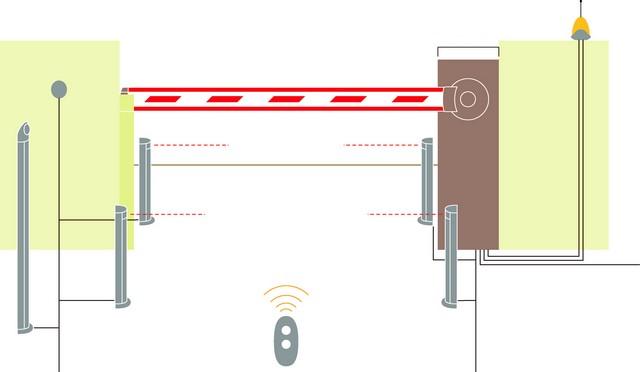 Elektromechanické závory NICE